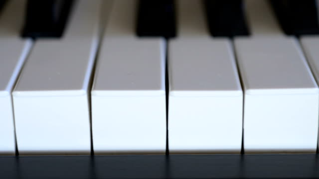 Right to Left Panning of a Piano Keyboard