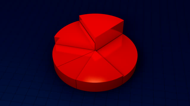Rising 3d pie chart with light reflections HD