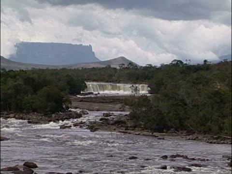 vídeos y material grabado en eventos de stock de river flowing through a landscape - punto de referencia natural