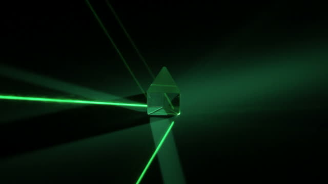 Rotating prism with a green laser. This shows the variety of refractions and reflections associated with the glass prism