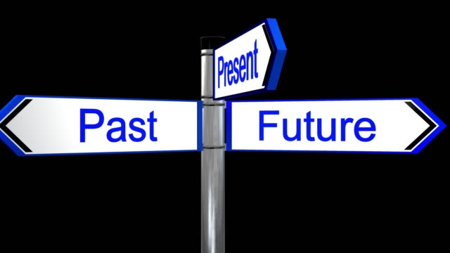 Rotating sign post with the the words past, present, and future