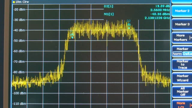 schedule of radio frequency spectrum