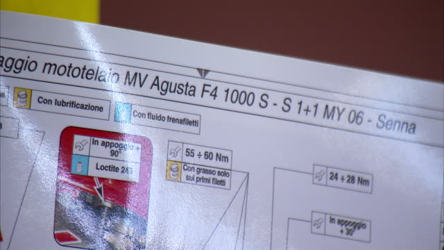 schematics for the mv agusta f4. - poster layout stock videos & royalty-free footage