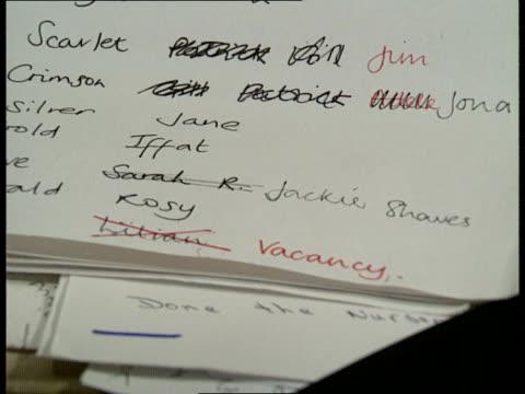 schools teacher shortage; t05098904 education: ilea schools teacher shortage:*cr10915.9.89 itn int england: london: east: 02:40 teachers name croseed... - teddy boy stock videos & royalty-free footage