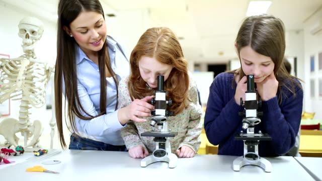 Classe de ciências