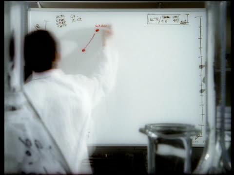 vídeos de stock e filmes b-roll de scientist in white laboratory coat writing formula on white board with red pen - equipamento de laboratório