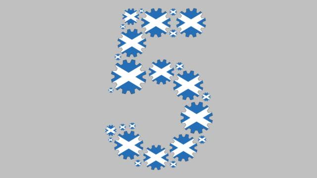 scottish number five - scottish flag stock videos & royalty-free footage