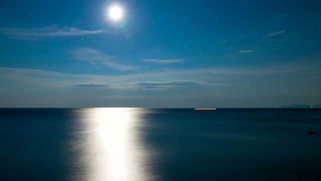 T/L Sea At Sunset