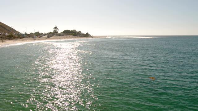 Sea in America