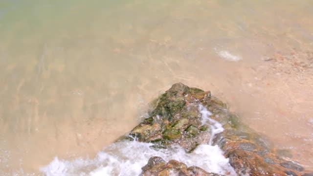 Meer Welle antalya