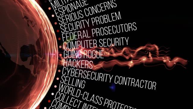 nsa sicherheitsbegriffe - terrorismus stock-videos und b-roll-filmmaterial