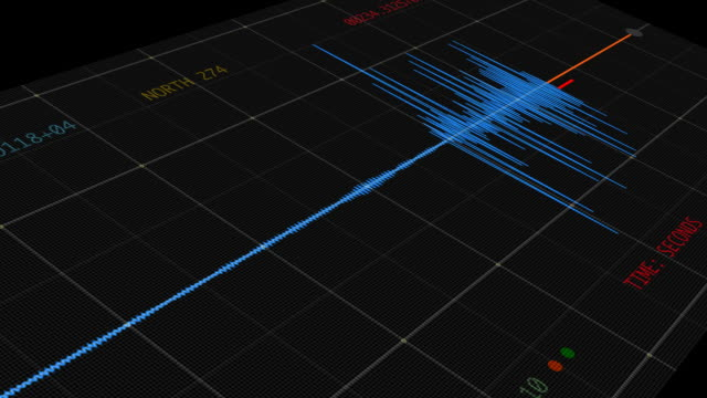seismograph (computer earthquake data) - shaking stock videos & royalty-free footage
