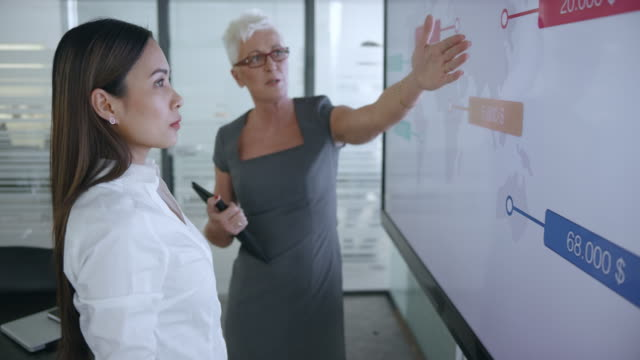 Senior Caucasian woman and her younger female Asian colleague discussing diagrams shown on large screen in meeting room