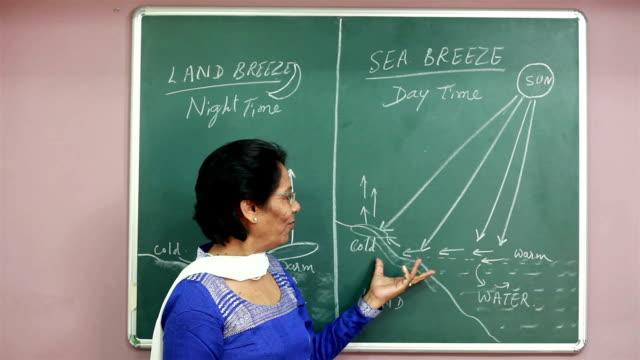 Alter indischer Lehrer unterrichten Geografie