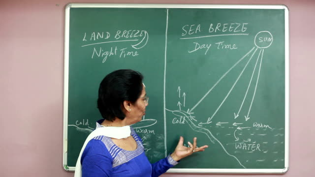 Senior Indian Woman Teacher Teaching Geography