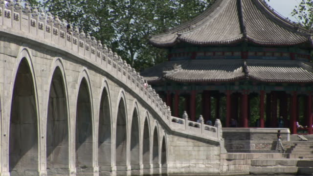 Seventeen Arch Bridge in Summer Palace Beijing China