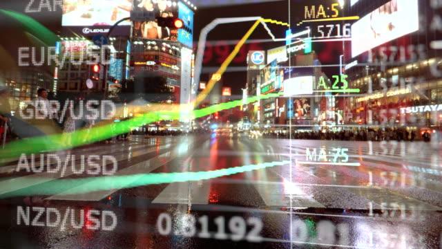 Shibuya crossing nad charts and graphs