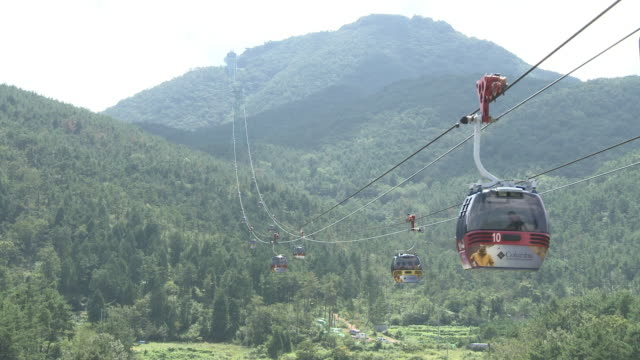 Shot of overhead cable car