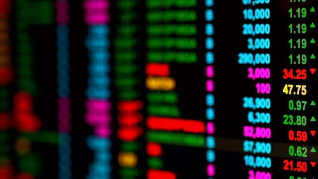 3 Shots of Stock Market Monitor