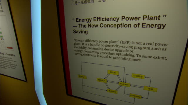Cu Sign Detailing Energy Efficiency Power Plant At Shanghai
