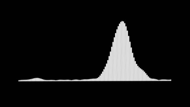 4k enkel equalizer vit på svart bakgrund. rörelse grafik och animering bakgrund. - visuellt hjälpmedel bildbanksvideor och videomaterial från bakom kulisserna
