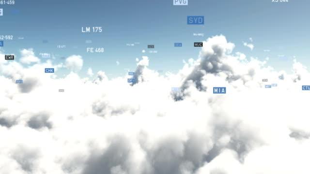 sky destinations