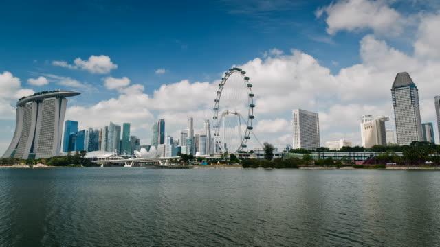 Skyline von Marina Bay, Singapore