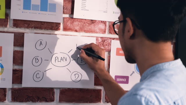 stockvideo's en b-roll-footage met slow motion aziatische man creative director designer schrijf plan in data chart en vind idee op bakstenen muur op modern kantoor. creatief ideeën concept brainstormen - diavoorstelling