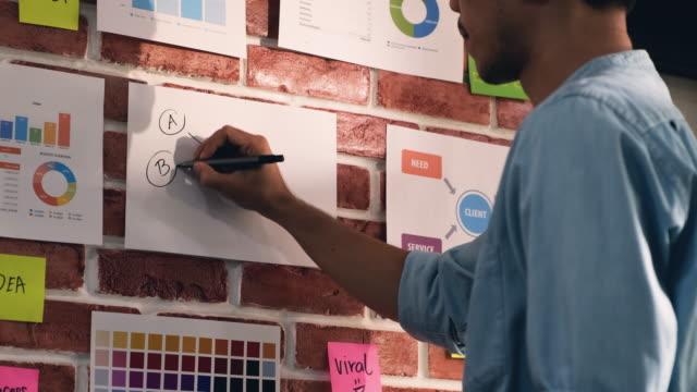 stockvideo's en b-roll-footage met slow motion aziatische man creative director designer schrijf plan in data chart en vind idee op bakstenen muur op modern kantoor. creatief ideeën concept brainstormen. lage hoek - diavoorstelling
