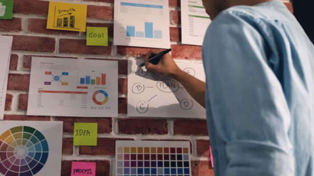 slow motion asian man creative director designer writing plan at data chart and find idea on brick wall at modern office. brainstorming creative ideas concept. low angle view - improvement stock videos & royalty-free footage