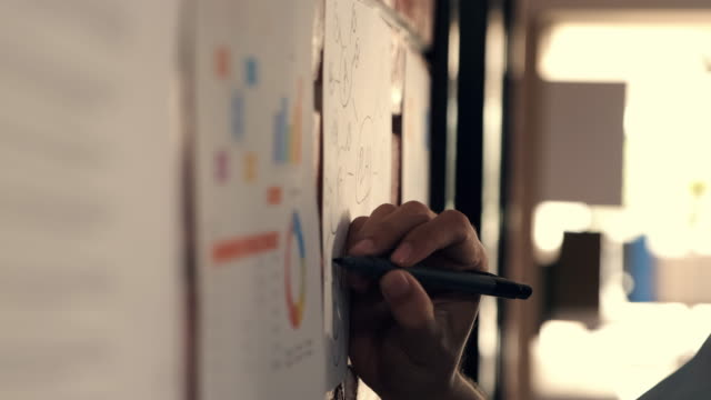 slow motion close up hand of asian man creative director designer writing plan at data chart and find idea on brick wall at modern office. brainstorming creative ideas concept - wishing stock videos & royalty-free footage