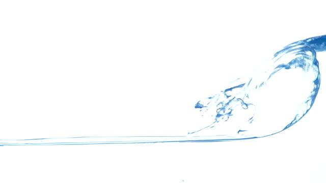 スローモーションジャガー波