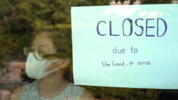 Small Business closed due to the Covid-19 virus pandemic.