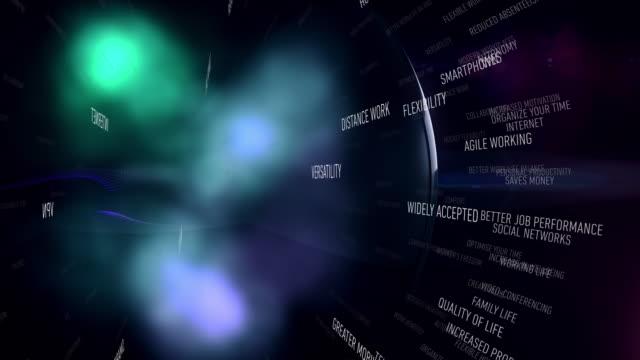 vídeos de stock e filmes b-roll de smart working terms - solução