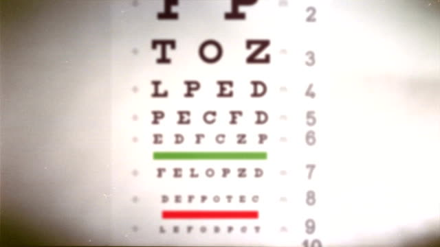snellen eye chart animation - blindness stock videos & royalty-free footage