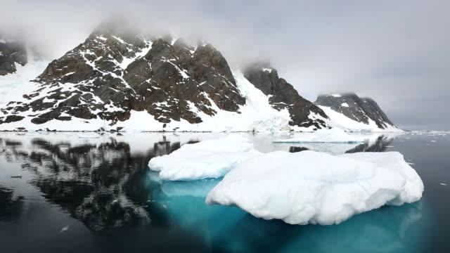 Snowy mountains waterside