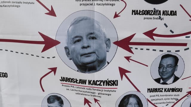 So called Jaroslaw Kaczynski system showing the unclear connections of de facto ruling the Poland Kaczynski is seen in Gdansk Poland on 6 April 2019...