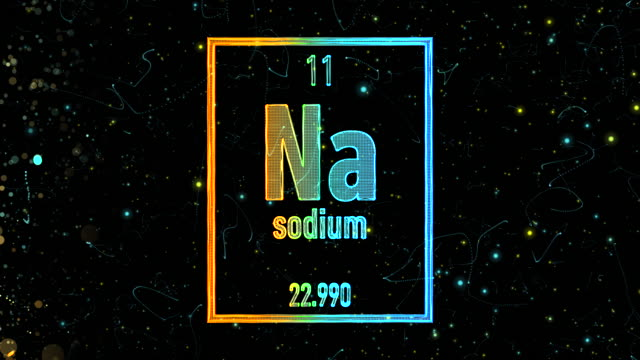 Sodium symbol as in the Periodic Table