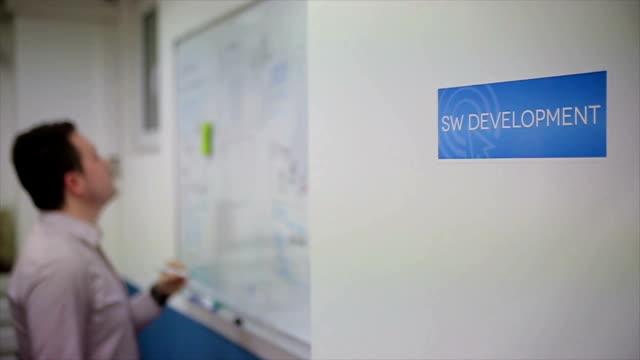 vídeos y material grabado en eventos de stock de empresa de desarrollo de software - software de ordenador