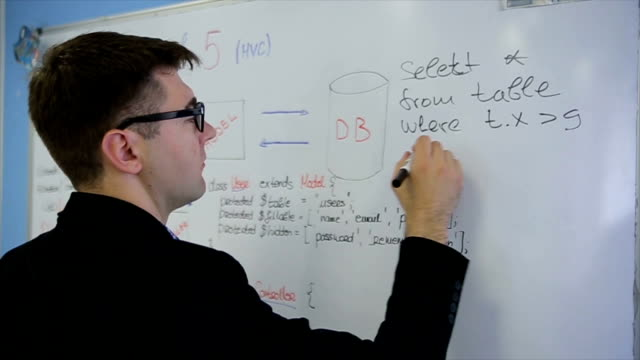software development engineer - training course stock videos & royalty-free footage