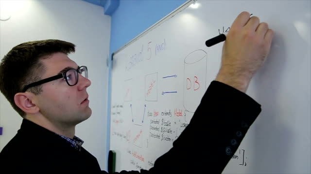 Software development engineer  writing  the program codes on a whiteboard
