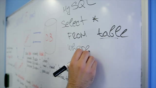 vídeos y material grabado en eventos de stock de códigos de programador de software - software de ordenador