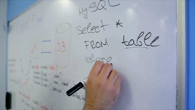 vídeos de stock e filmes b-roll de software programmer's codes - software de computador