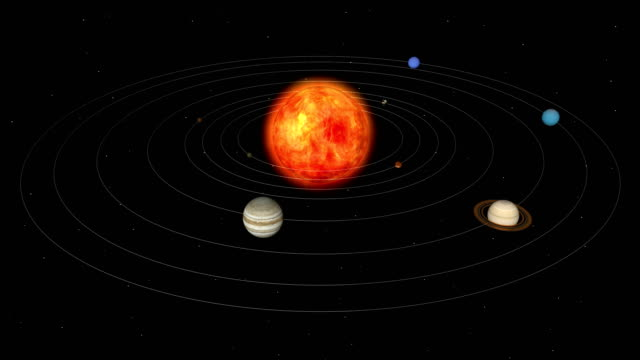 solar system planets - orbiting stock videos & royalty-free footage