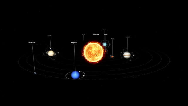stockvideo's en b-roll-footage met solar system - animation moving image