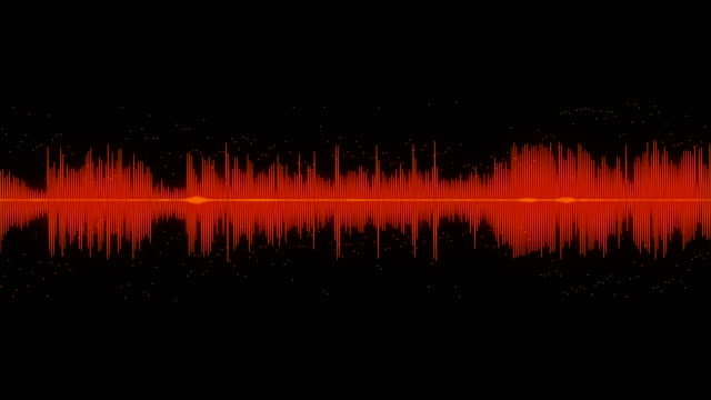 Sound Wave Audio Waveform / Spectrum