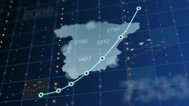 スペイン上昇チャートと数、死者数 - 地理的地域 国点の映像素材/bロール
