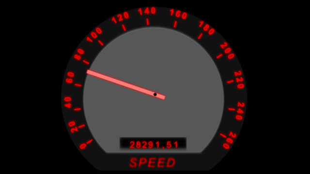speedmeter, risk at the race
