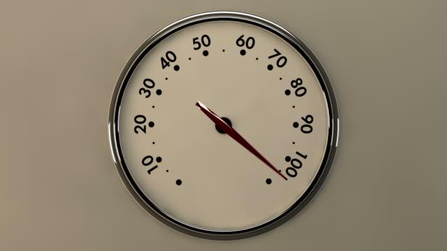 Speedometer (Loop, Alpha)