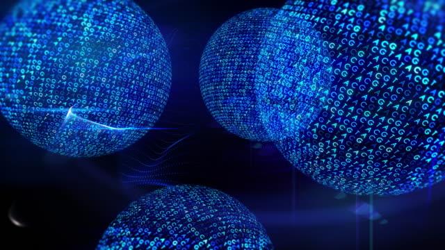 DNA ACGT Sphere